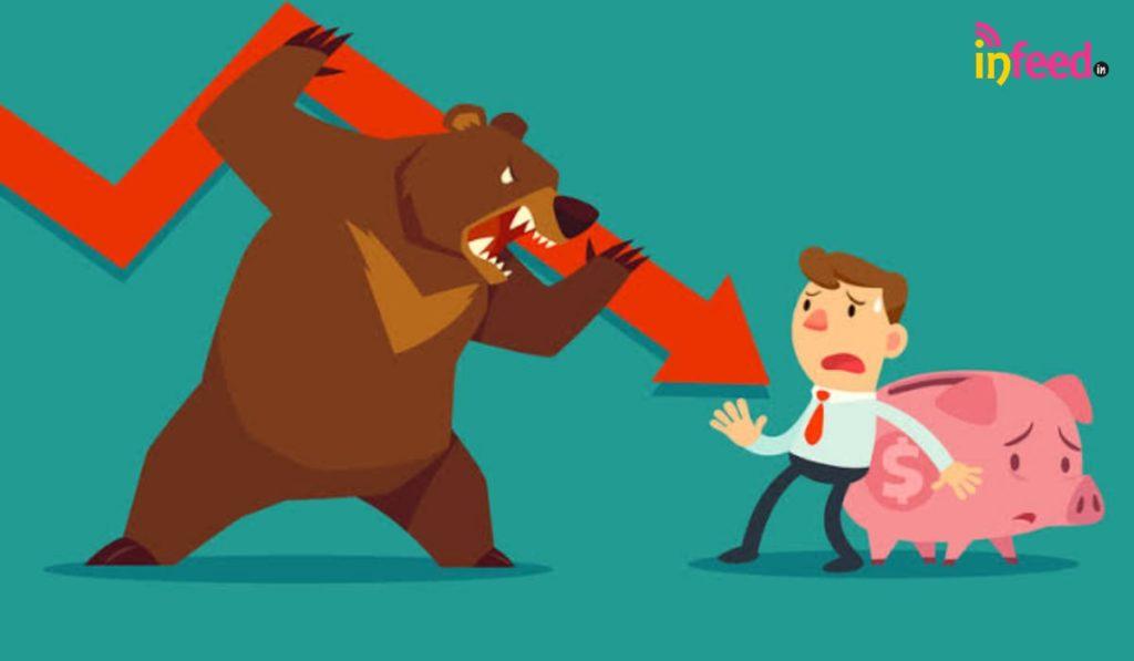 Market Bearish